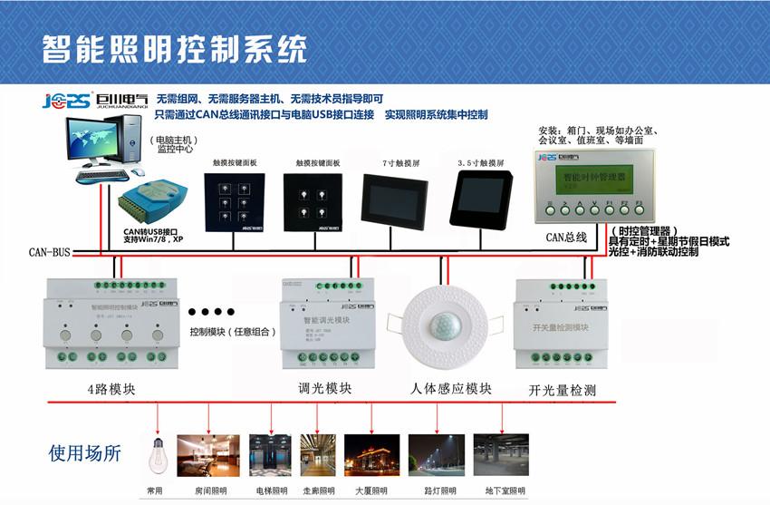 hg0088注册玩法照明控制系统接线图